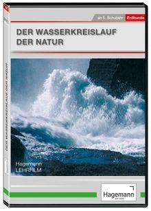 Der Wasserkreislauf in der Natur