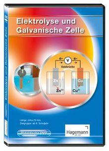Elektrolyse und Galvanische Zelle tabletfähig