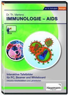 Immunologie – AIDS