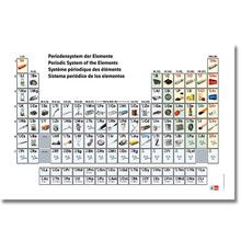 Periodensystem mit Fotos