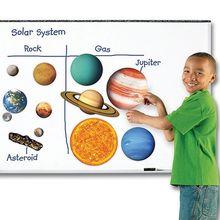 Sonnensystem magnetisch