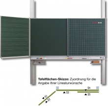 Tafeln + Whiteboards